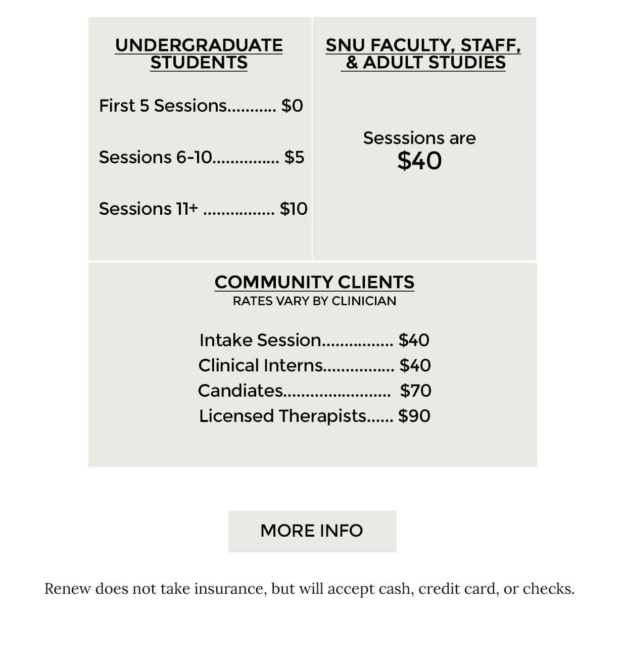 Undergraduate students: First 5 Sessions are free, Sessions 6-10 are $5, and after that sessions are $10 each. SNU, Faculty, Staff, and Adult Studies sessions are $40. Community Client rates vary by clinician. Intake sessions are $40. Clinical intern sessions are $40. Candidates are $70. Licensed Therapists are $90. More info. Renew does not take insurance, but will accept cash, credit card, or checks.